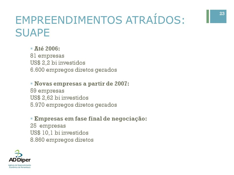 EMPREENDIMENTOS ATRAÍDOS: SUAPE 23 Até 2006: 81 empresas US$ 2,2 bi investidos 6.600 empregos diretos gerados Novas empresas a partir de 2007: 59 empr