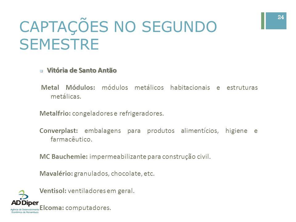 CAPTAÇÕES NO SEGUNDO SEMESTRE Vitória de Santo Antão Vitória de Santo Antão Metal Módulos: módulos metálicos habitacionais e estruturas metálicas. Met