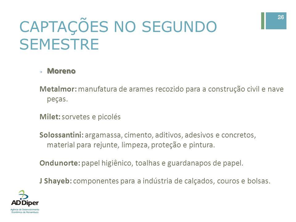 CAPTAÇÕES NO SEGUNDO SEMESTRE Moreno Moreno Metalmor: manufatura de arames recozido para a construção civil e nave peças. Milet: sorvetes e picolés So