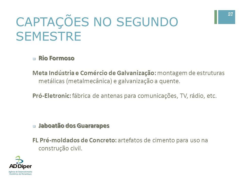 CAPTAÇÕES NO SEGUNDO SEMESTRE Rio Formoso Rio Formoso Meta Indústria e Comércio de Galvanização: montagem de estruturas metálicas (metalmecânica) e ga