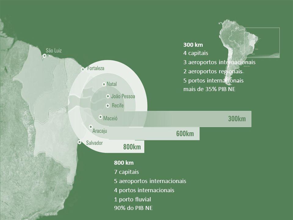 EX: CONSUMO DE ENERGIA ELÉTRICA EM IPOJUCA – 2006/2009 33 Fonte: Condepe Fidem/ Celpe 130% Alta do setor industrial: 130% Alta do setor residencial: 35,7% Alta do setor comercial: 26,6% 42,3% Representatividade da indústria em relação ao consumo total do município: 42,3% (2009)