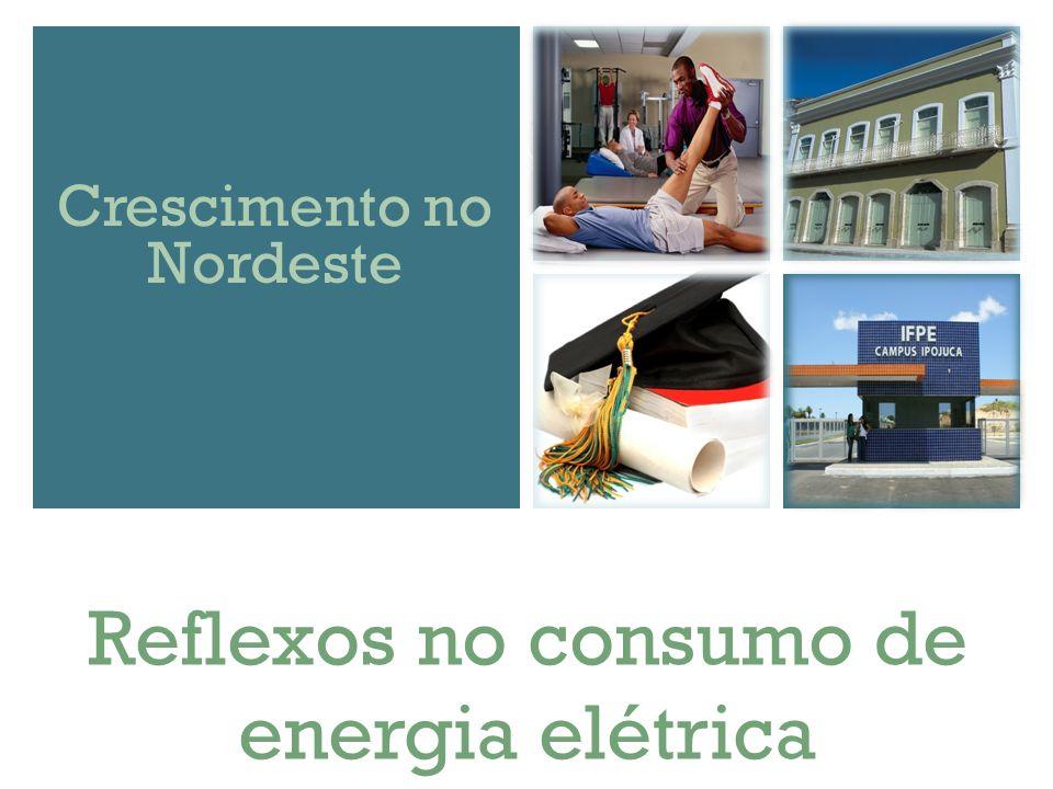 Reflexos no consumo de energia elétrica Crescimento no Nordeste