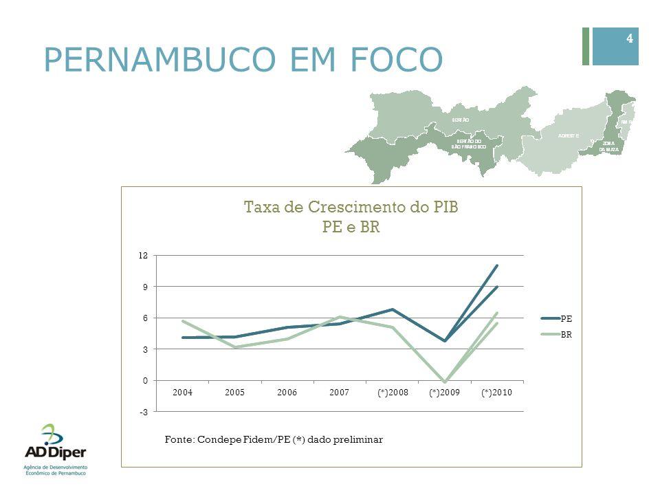 EX: CONSUMO DE ENERGIA ELÉTRICA EM VITÓRIA DE SANTO ANTÃO-2006/2009 35 Fonte: Condepe Fidem/ Celpe 411% Alta do setor industrial: 411% Alta do setor residencial: 22,2% Alta do setor comercial: 23% 34% Representatividade da indústria em relação ao consumo total do município: 34% (2009)
