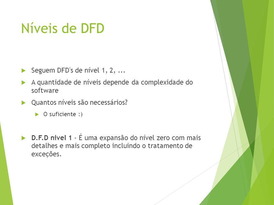 Níveis de DFD Seguem DFD's de nível 1, 2,... A quantidade de níveis depende da complexidade do software Quantos níveis são necessários? O suficiente :