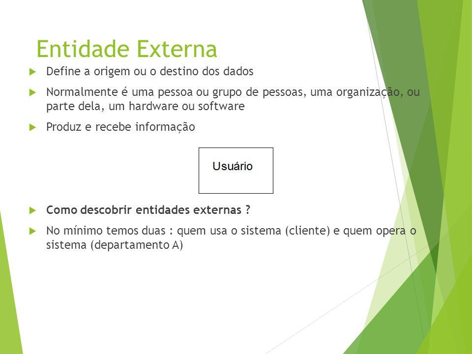 Exercícios Crie DFD s de nível 0 e de nível 1 e dicionário de dados para as especificações a seguir.