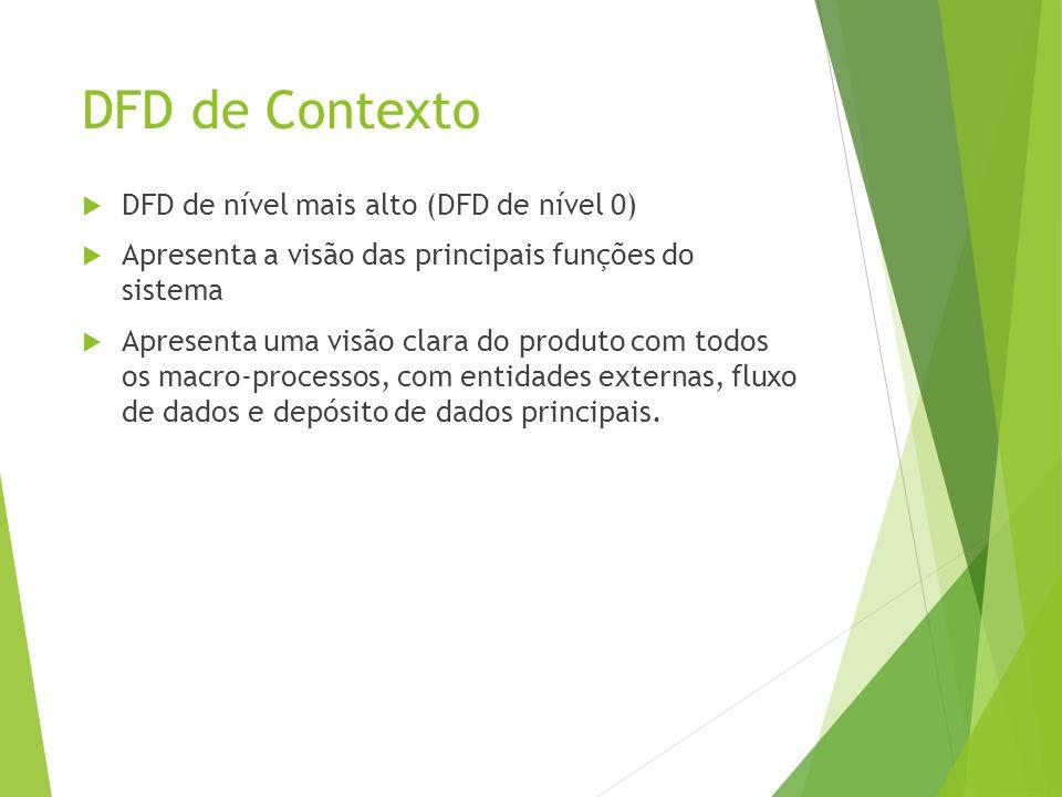 DFD de Contexto DFD de nível mais alto (DFD de nível 0) Apresenta a visão das principais funções do sistema Apresenta uma visão clara do produto com t