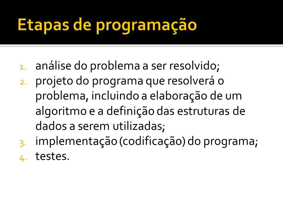 1. análise do problema a ser resolvido; 2. projeto do programa que resolverá o problema, incluindo a elaboração de um algoritmo e a definição das estr