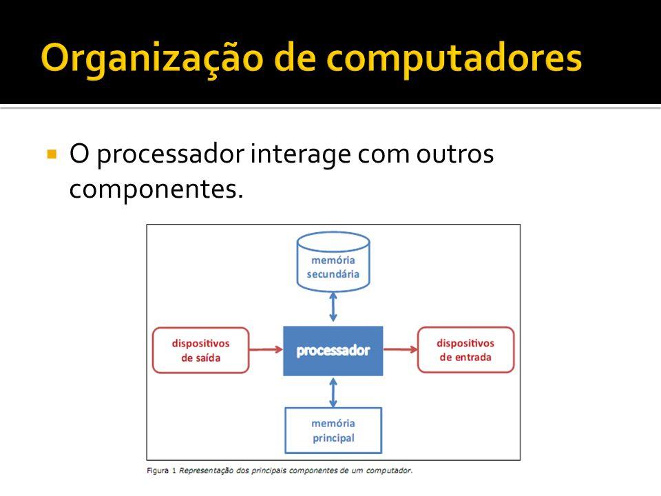 O processador interage com outros componentes.