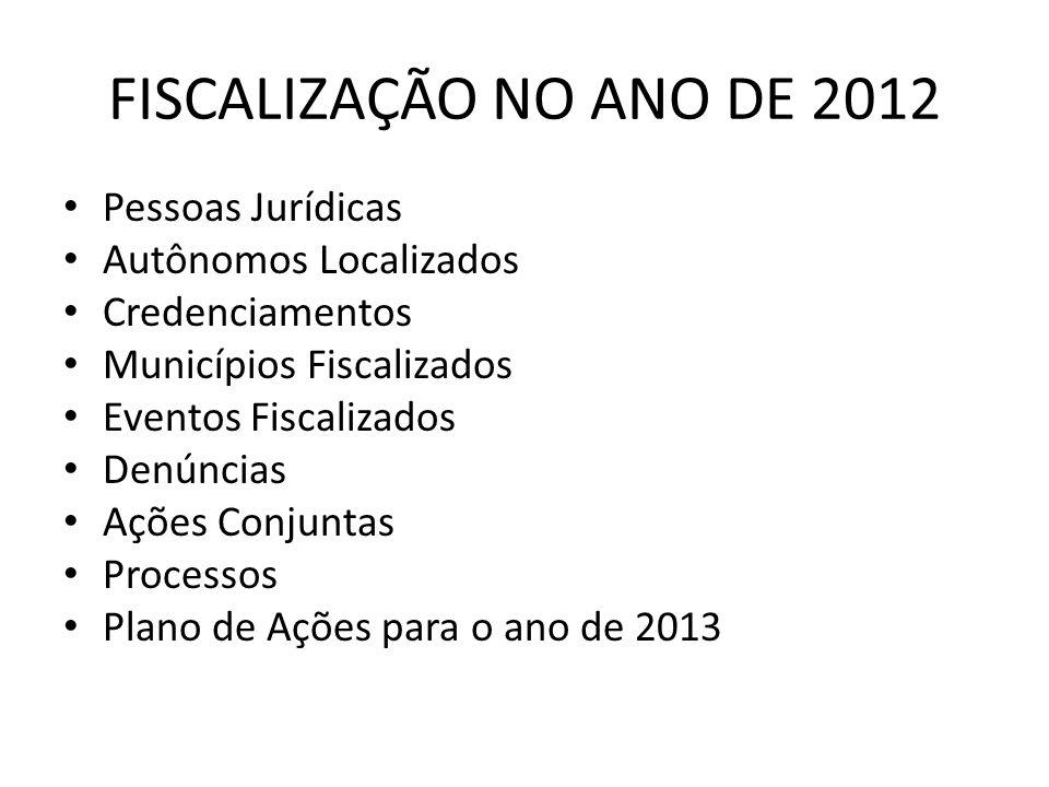 Registros de Pessoas Jurídicas Até 2011 425 2012 426 – 507 Registros Novos 82
