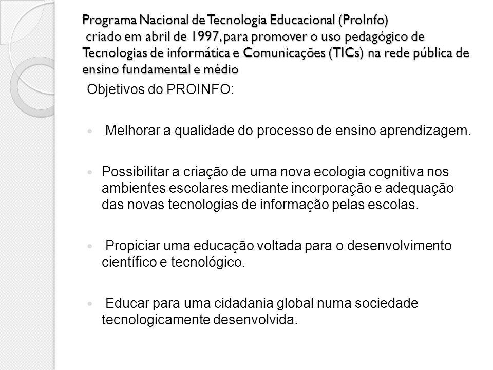 Programa Nacional de Tecnologia Educacional (ProInfo) criado em abril de 1997, para promover o uso pedagógico de Tecnologias de informática e Comunica