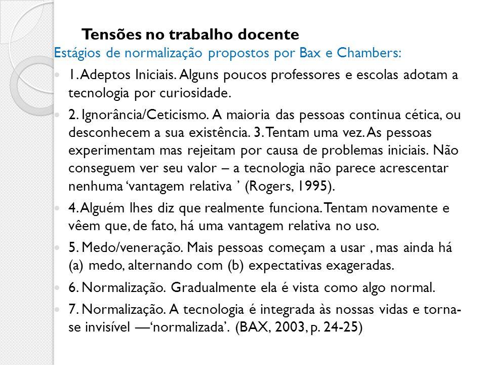 Tensões no trabalho docente Estágios de normalização propostos por Bax e Chambers: 1. Adeptos Iniciais. Alguns poucos professores e escolas adotam a t