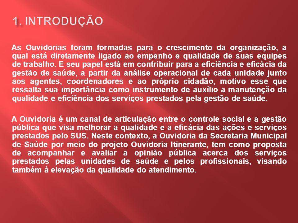 OBJETIVOS: Objetivo geral: O objetivo geral deste trabalho é identificar quais as contribuições da Ouvidoria do SUS para melhoria da Gestão de Saúde na cidade de Cruz das Almas, a partir da análise da atuação do Projeto Ouvidoria Itinerante.
