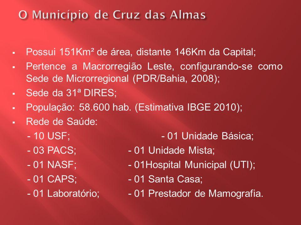 Possui 151Km² de área, distante 146Km da Capital; Pertence a Macrorregião Leste, configurando-se como Sede de Microrregional (PDR/Bahia, 2008); Sede d