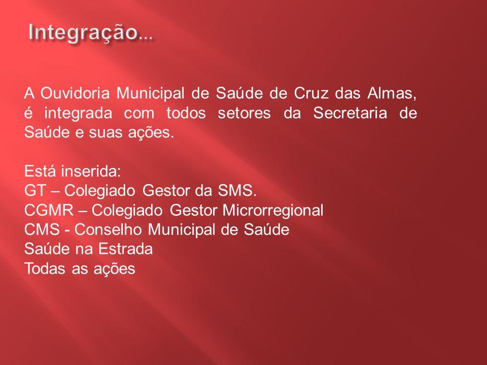 A Ouvidoria Municipal de Saúde de Cruz das Almas, é integrada com todos setores da Secretaria de Saúde e suas ações. Está inserida: GT – Colegiado Ges