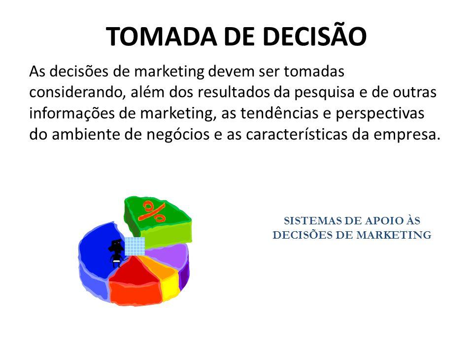TOMADA DE DECISÃO As decisões de marketing devem ser tomadas considerando, além dos resultados da pesquisa e de outras informações de marketing, as te