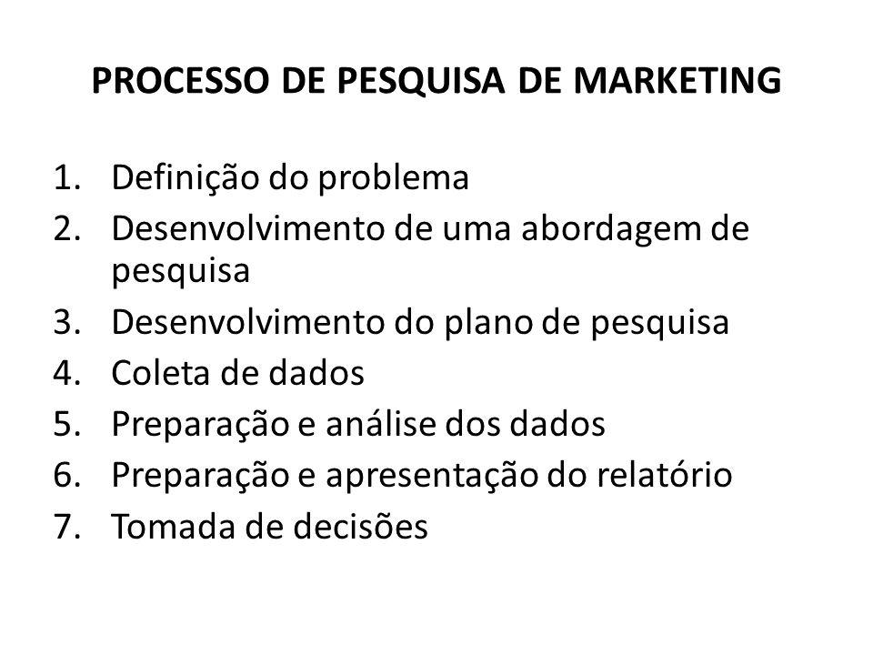 TOMADA DE DECISÃO As decisões de marketing devem ser tomadas considerando, além dos resultados da pesquisa e de outras informações de marketing, as tendências e perspectivas do ambiente de negócios e as características da empresa.