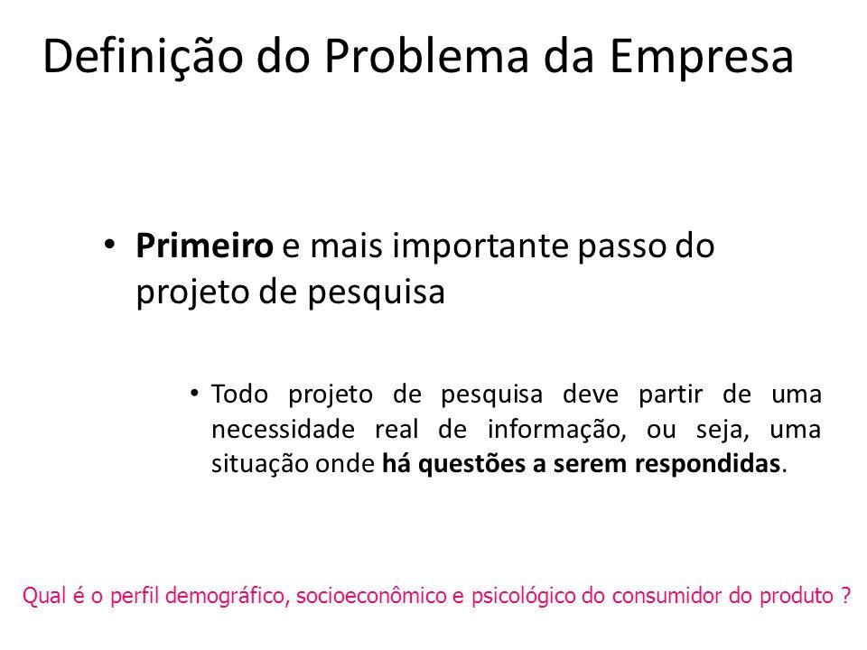 Definição do Problema da Empresa Primeiro e mais importante passo do projeto de pesquisa Todo projeto de pesquisa deve partir de uma necessidade real