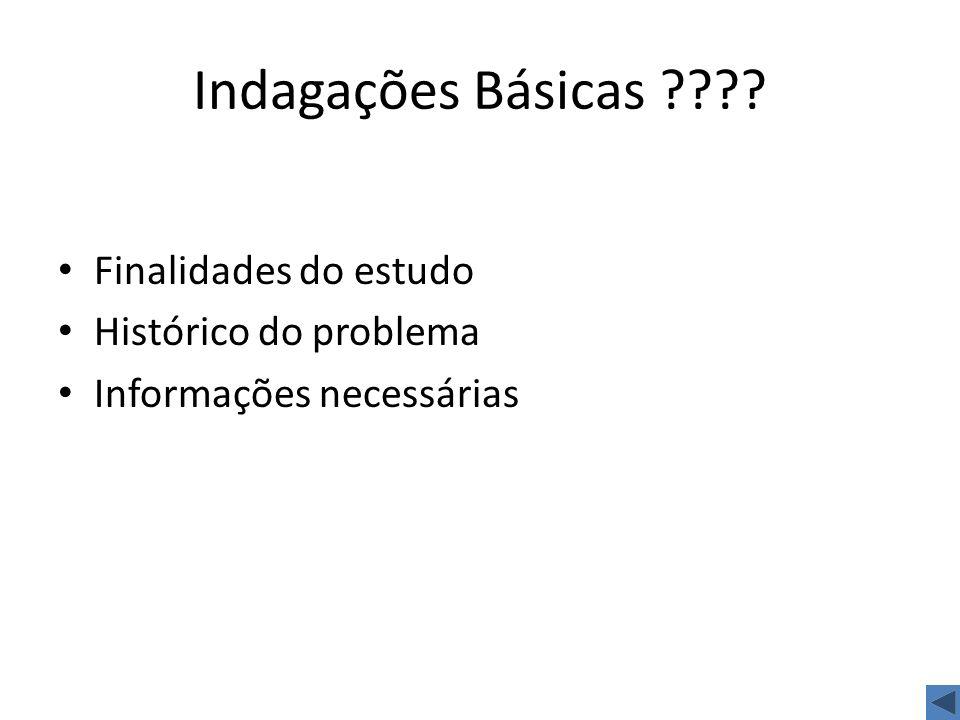 Finalidades do estudo Histórico do problema Informações necessárias Indagações Básicas ????