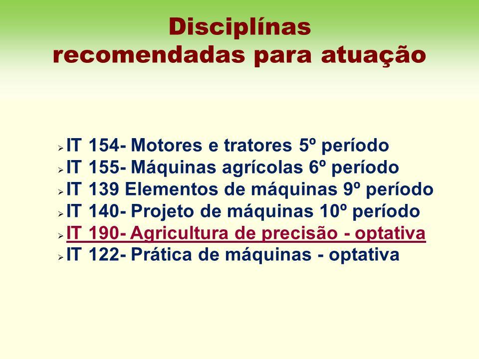 Disciplínas recomendadas para atuação IT 154- Motores e tratores 5º período IT 155- Máquinas agrícolas 6º período IT 139 Elementos de máquinas 9º perí