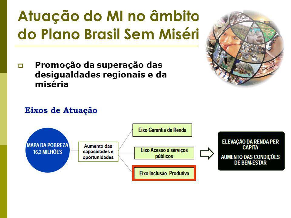 Atuação do MI no âmbito do Plano Brasil Sem Miséria Promoção da superação das desigualdades regionais e da miséria