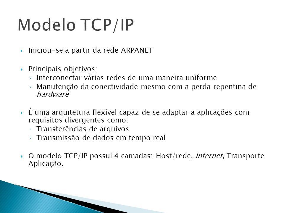 Iniciou-se a partir da rede ARPANET Principais objetivos: Interconectar várias redes de uma maneira uniforme Manutenção da conectividade mesmo com a p