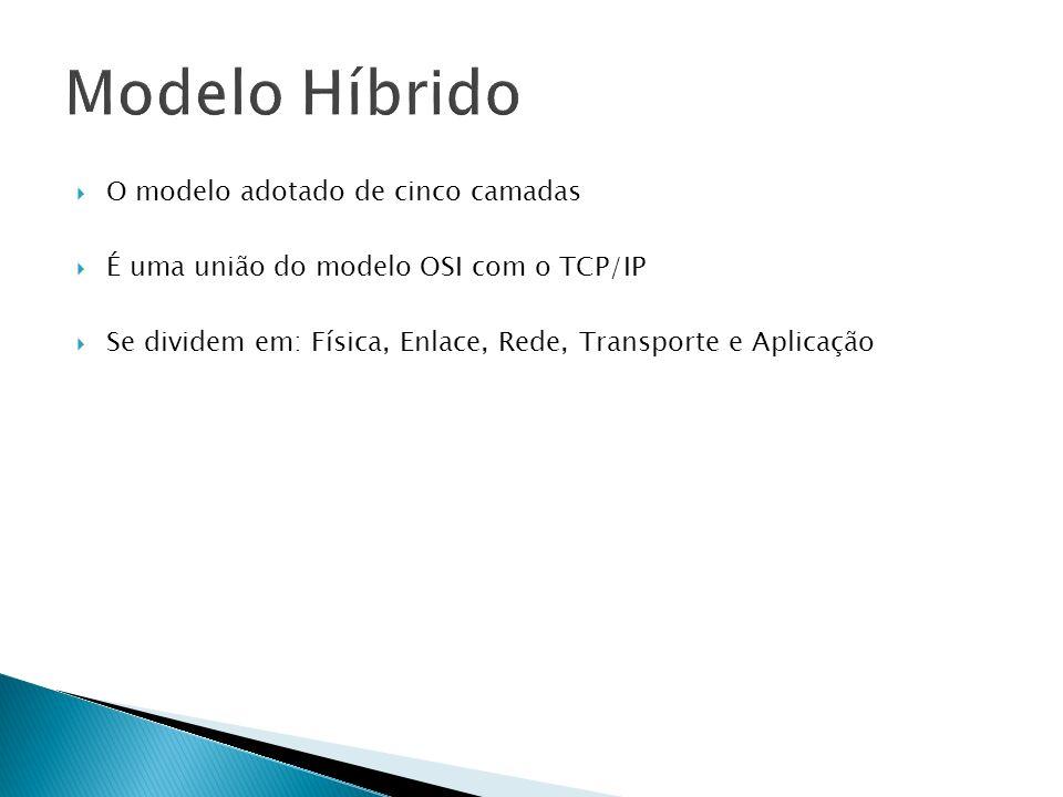 O modelo adotado de cinco camadas É uma união do modelo OSI com o TCP/IP Se dividem em: Física, Enlace, Rede, Transporte e Aplicação