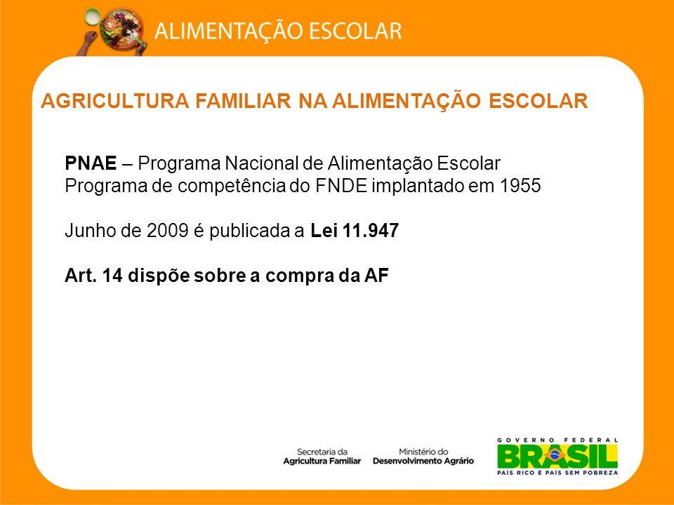 AGRICULTURA FAMILIAR NA ALIMENTAÇÃO ESCOLAR PNAE – Programa Nacional de Alimentação Escolar Programa de competência do FNDE implantado em 1955 Junho d