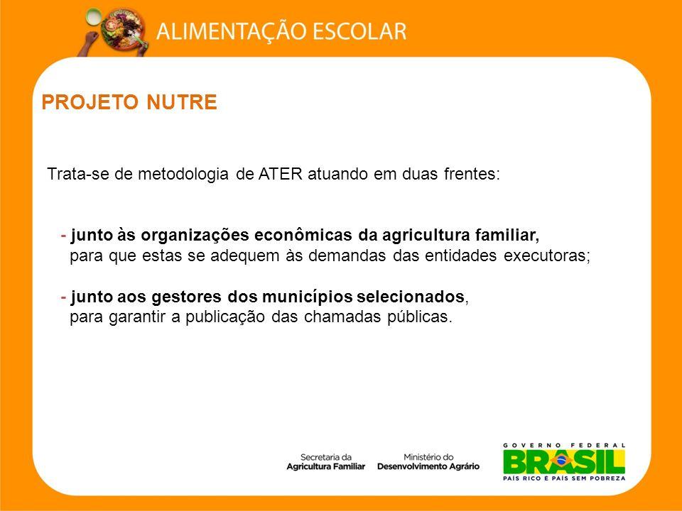 PROJETO NUTRE Trata-se de metodologia de ATER atuando em duas frentes: - junto às organizações econômicas da agricultura familiar, para que estas se a