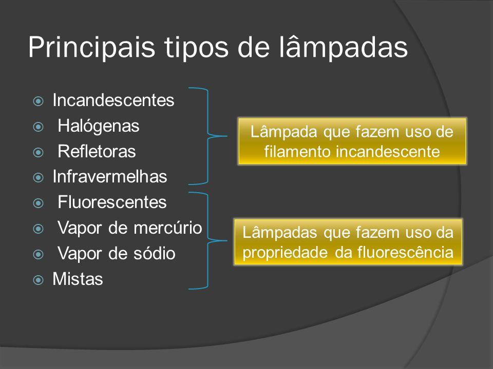 Principais tipos de lâmpadas Incandescentes Halógenas Refletoras Infravermelhas Fluorescentes Vapor de mercúrio Vapor de sódio Mistas Lâmpada que fazem uso de filamento incandescente Lâmpadas que fazem uso da propriedade da fluorescência
