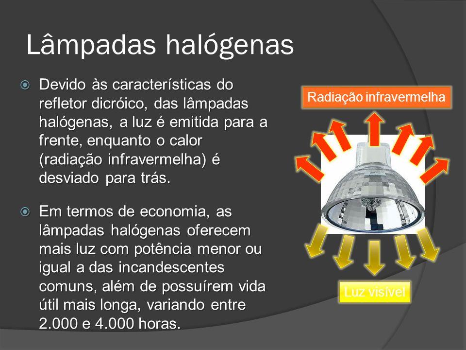 Lâmpadas halógenas Devido às características do refletor dicróico, das lâmpadas halógenas, a luz é emitida para a frente, enquanto o calor (radiação infravermelha) é desviado para trás.