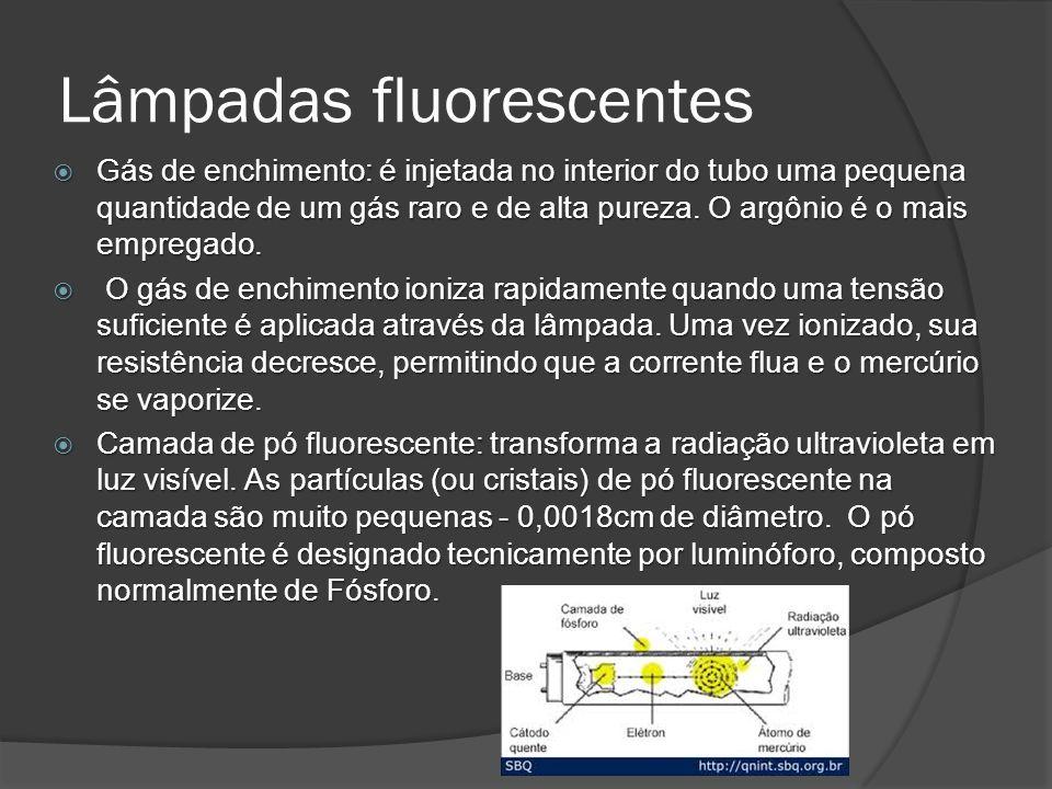 Lâmpadas fluorescentes Gás de enchimento: é injetada no interior do tubo uma pequena quantidade de um gás raro e de alta pureza.