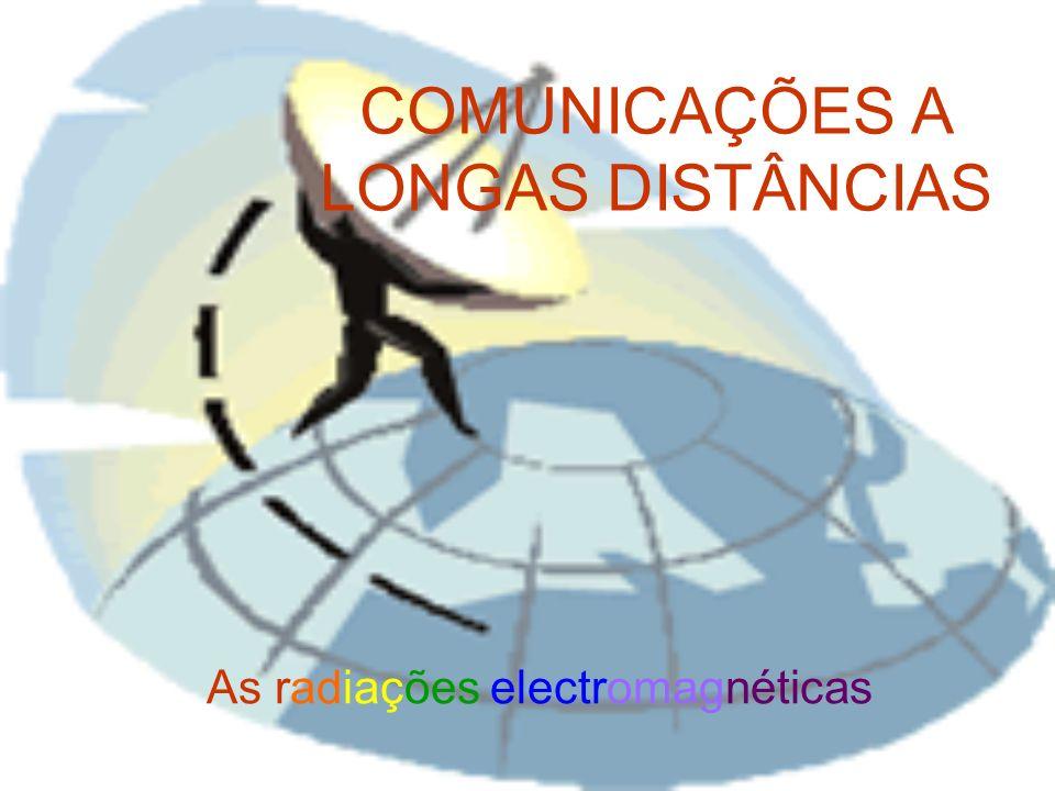 COMUNICAÇÕES A LONGAS DISTÂNCIAS As radiações electromagnéticas