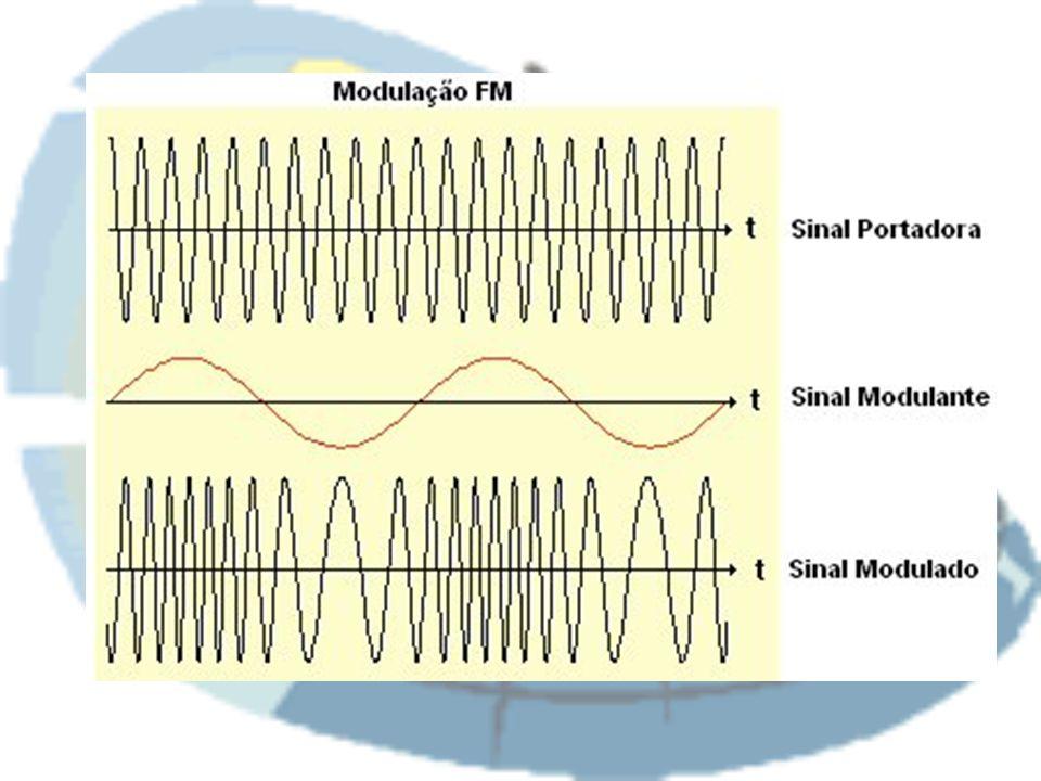 Se, em vez de variar a amplitude, o sinal modulante variar a frequência da portadora, pode-se esperar uma melhor qualidade de transmissão, uma vez que a frequência do sinal não é afectada por interferências.