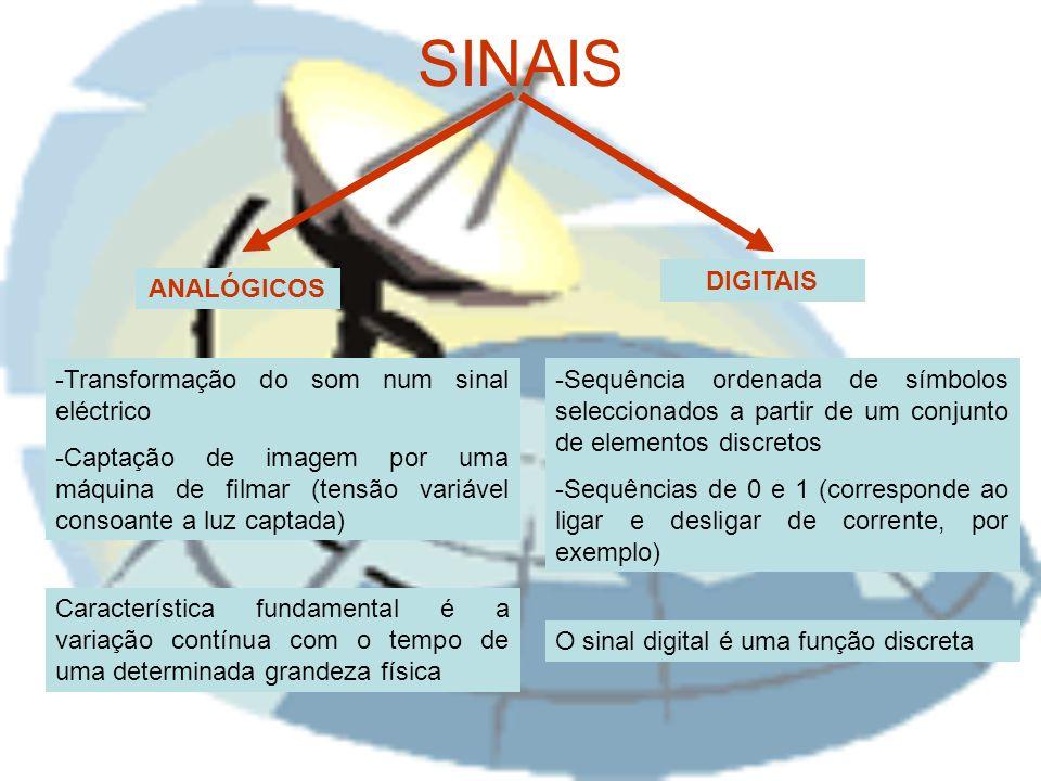 SINAIS ANALÓGICOS DIGITAIS -Transformação do som num sinal eléctrico -Captação de imagem por uma máquina de filmar (tensão variável consoante a luz captada) Característica fundamental é a variação contínua com o tempo de uma determinada grandeza física -Sequência ordenada de símbolos seleccionados a partir de um conjunto de elementos discretos -Sequências de 0 e 1 (corresponde ao ligar e desligar de corrente, por exemplo) O sinal digital é uma função discreta