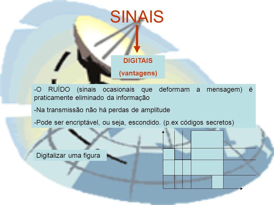SINAIS DIGITAIS (vantagens) -O RUÍDO (sinais ocasionais que deformam a mensagem) é praticamente eliminado da informação -Na transmissão não há perdas de amplitude -Pode ser encriptável, ou seja, escondido.