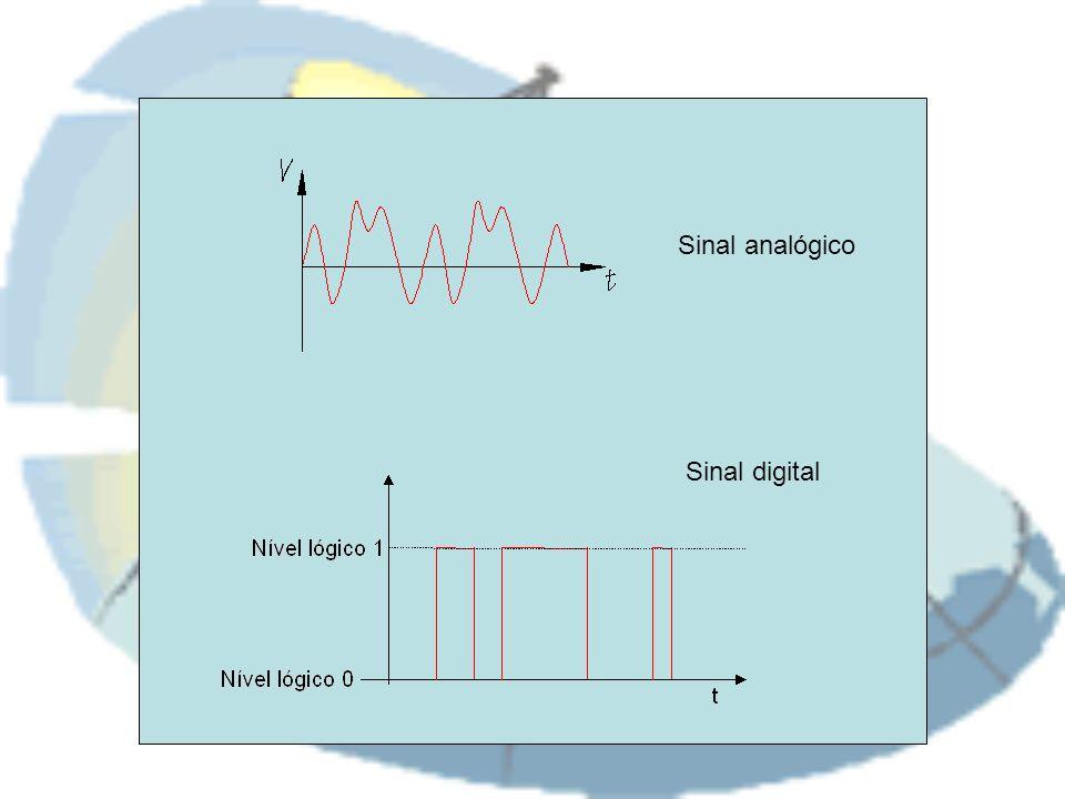 Sinal analógico Sinal digital
