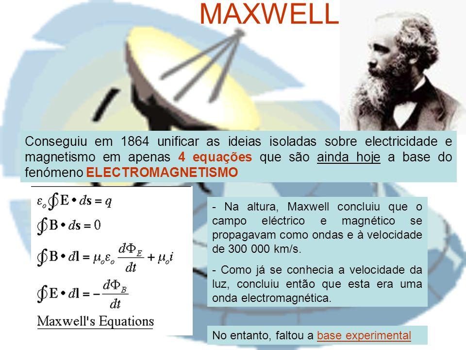 MAXWELL Conseguiu em 1864 unificar as ideias isoladas sobre electricidade e magnetismo em apenas 4 equações que são ainda hoje a base do fenómeno ELECTROMAGNETISMO - Na altura, Maxwell concluiu que o campo eléctrico e magnético se propagavam como ondas e à velocidade de 300 000 km/s.