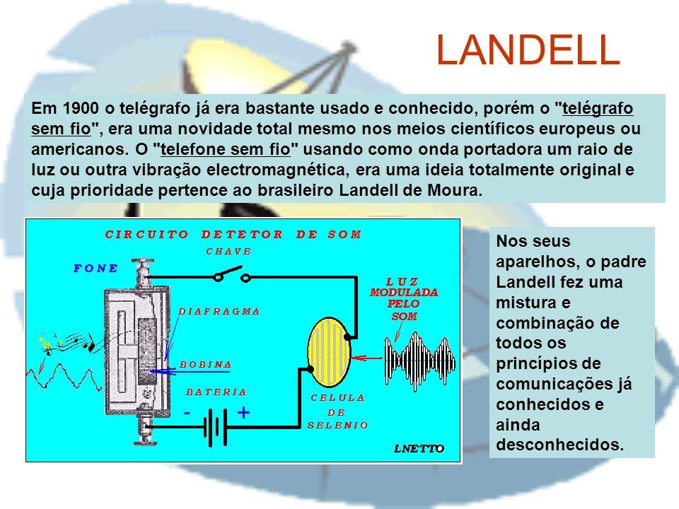 Em 1900 o telégrafo já era bastante usado e conhecido, porém o telégrafo sem fio , era uma novidade total mesmo nos meios científicos europeus ou americanos.