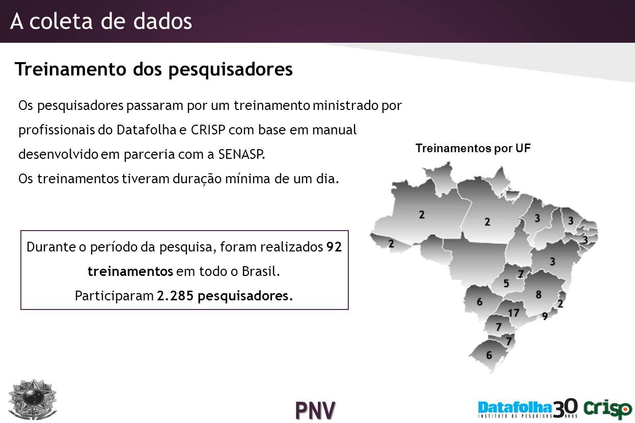 PNV Foi criada uma equipe de atendimento para esclarecer as dúvidas dos pesquisadores em todo o Brasil.