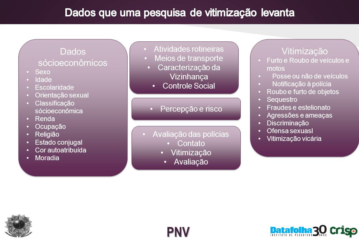 PNV Resultados