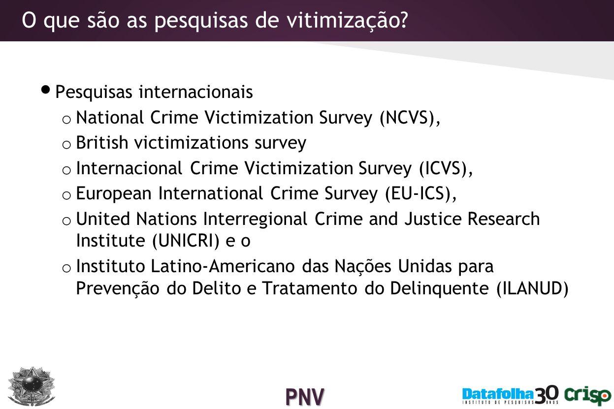 PNV Taxa de vitimização