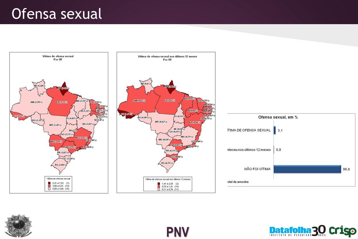 PNV Discriminação Discriminação que sofreu nos últimos 12 meses, em % Base : Total da amostra