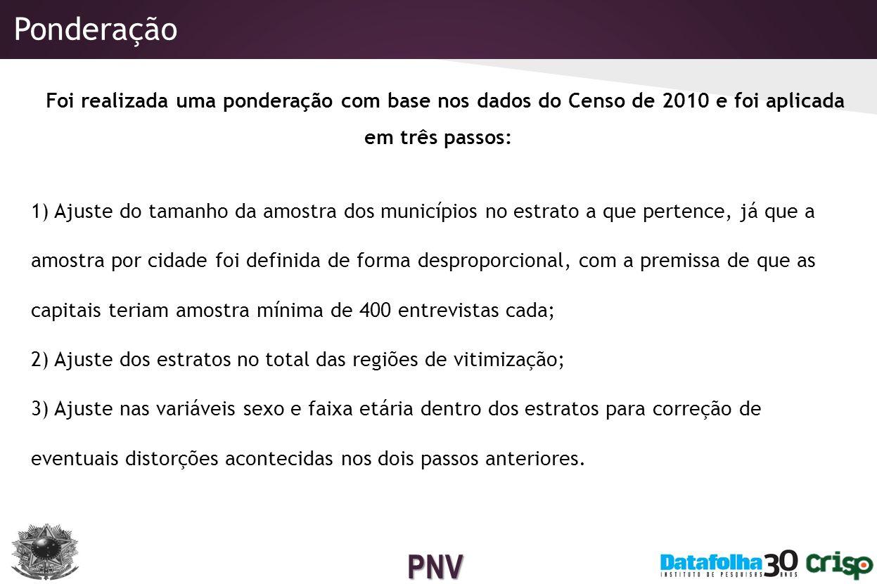 PNV Identificação dos pesquisadores A coleta de dados