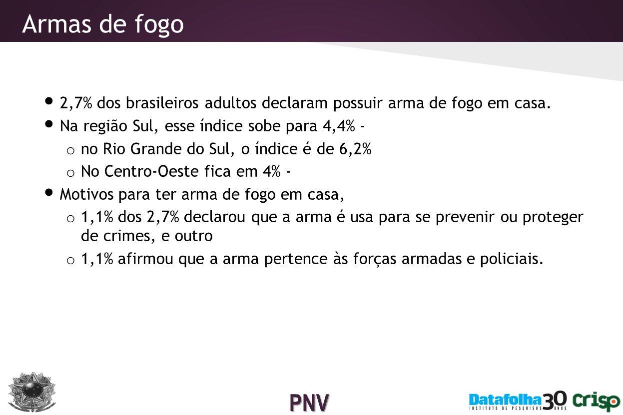 PNV Polícia e população