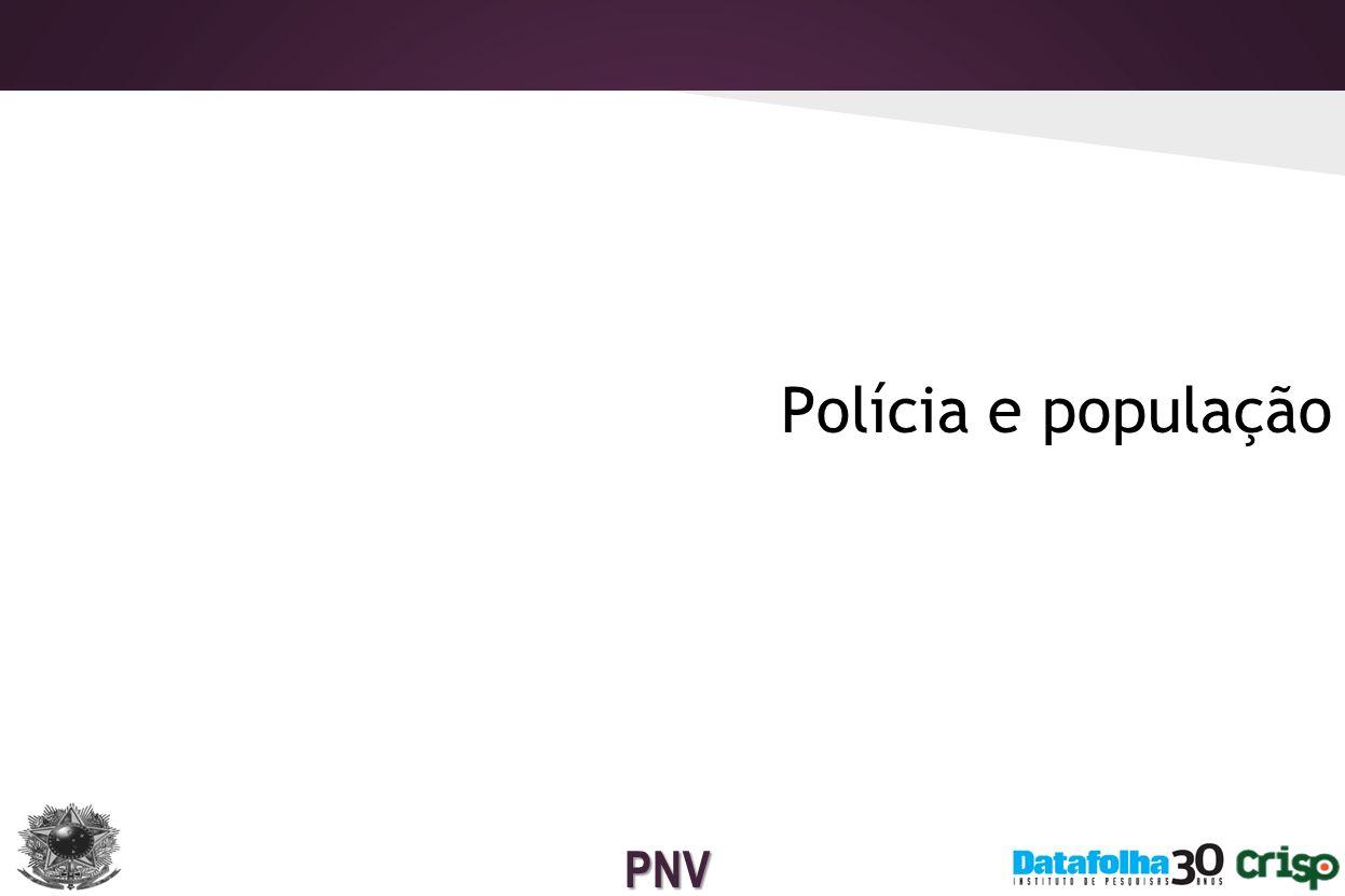 PNV Contato com a polícia Base: Total da amostra