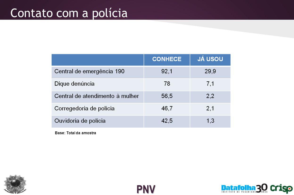 PNV Contato com a polícia