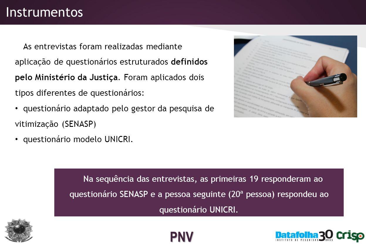 PNV Os entrevistadores foram orientados a realizar as entrevistas em locais reservados e sem a presença de terceiros.
