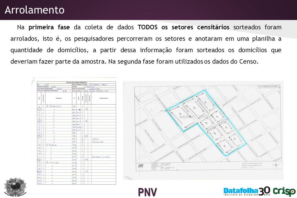 PNV Planilha de visitas Os pesquisadores anotavam em uma planilha os dias e horários de cada visita.