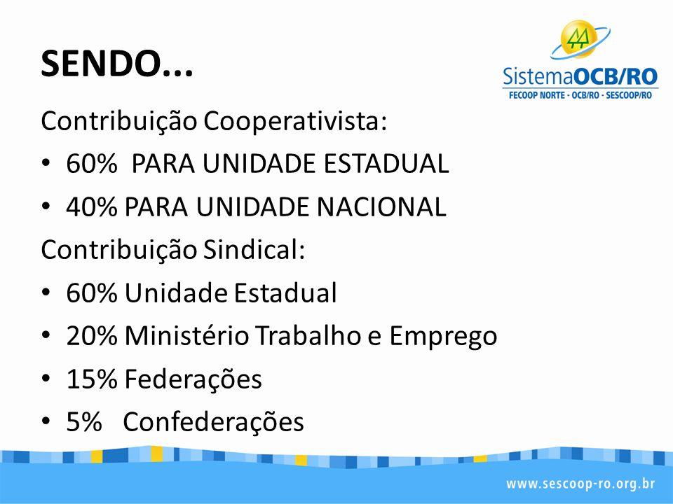 SENDO... Contribuição Cooperativista: 60% PARA UNIDADE ESTADUAL 40% PARA UNIDADE NACIONAL Contribuição Sindical: 60% Unidade Estadual 20% Ministério T