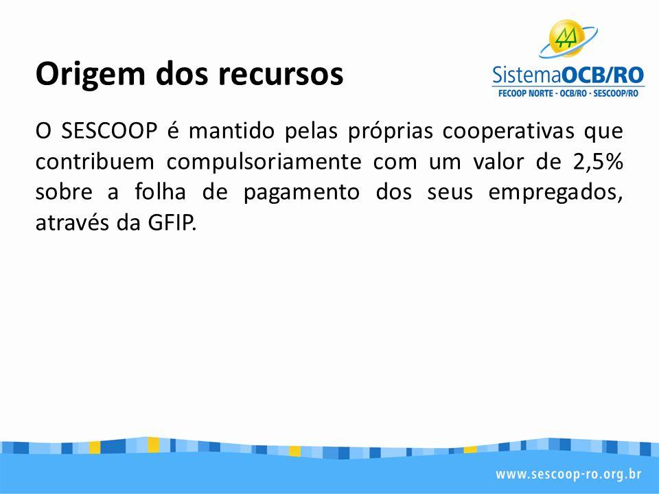 Origem dos recursos O SESCOOP é mantido pelas próprias cooperativas que contribuem compulsoriamente com um valor de 2,5% sobre a folha de pagamento dos seus empregados, através da GFIP.